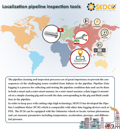 Localization Pipeline Inspection Tools